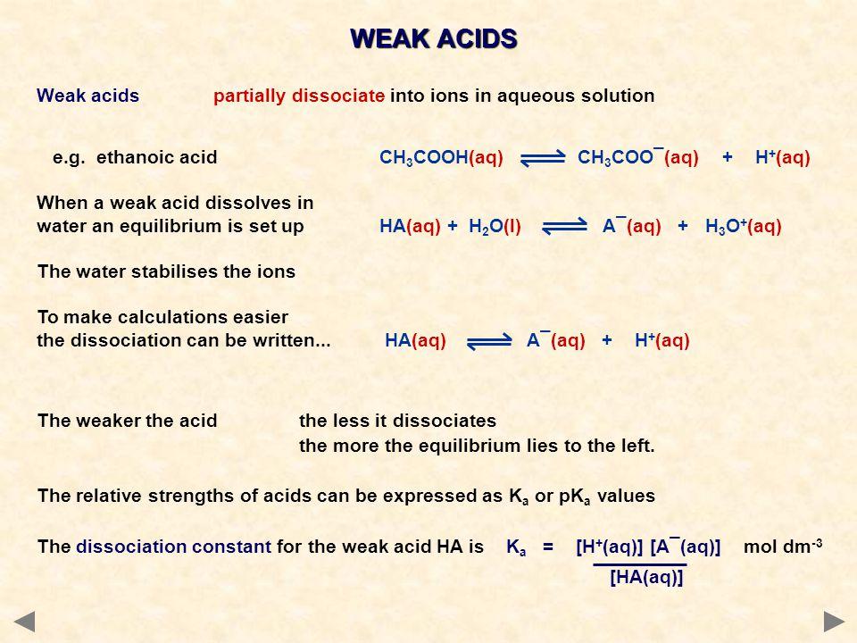 WEAK ACIDS Weak acids partially dissociate into ions in aqueous solution. e.g. ethanoic acid CH3COOH(aq) CH3COO¯(aq) + H+(aq)
