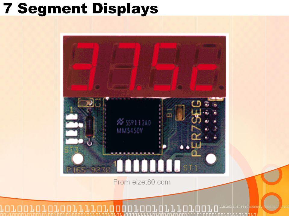 7 Segment Displays From elzet80.com