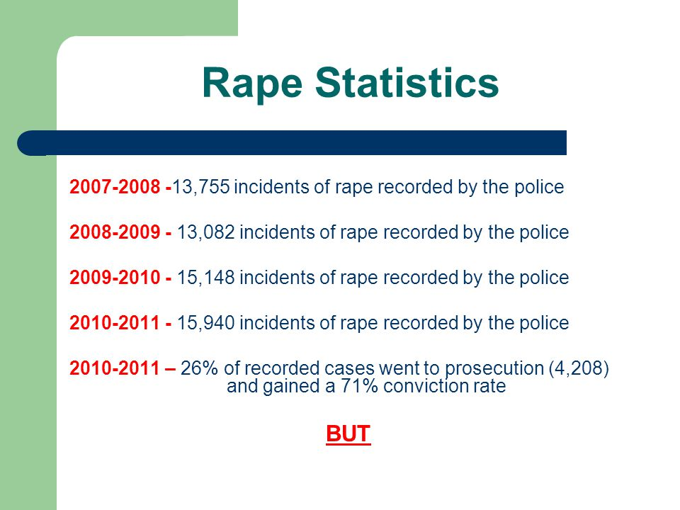 Rape Statistics 2007-2008 -13,755 incidents of rape recorded by the police. 2008-2009 - 13,082 incidents of rape recorded by the police.