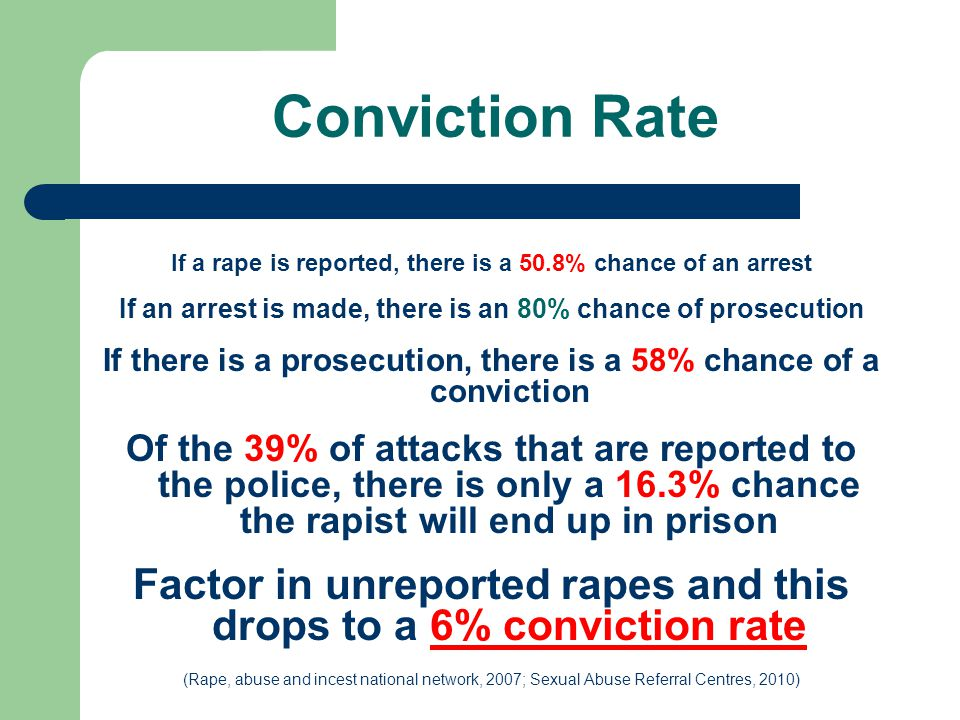 Conviction Rate If a rape is reported, there is a 50.8% chance of an arrest. If an arrest is made, there is an 80% chance of prosecution.
