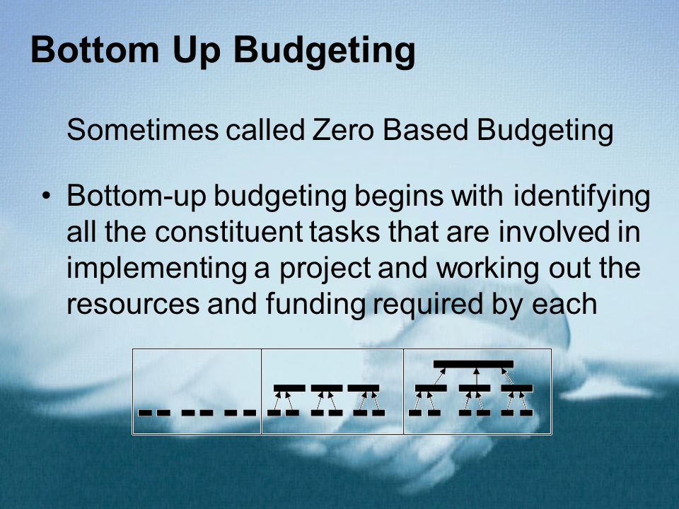 Bottom Up Budgeting Sometimes called Zero Based Budgeting