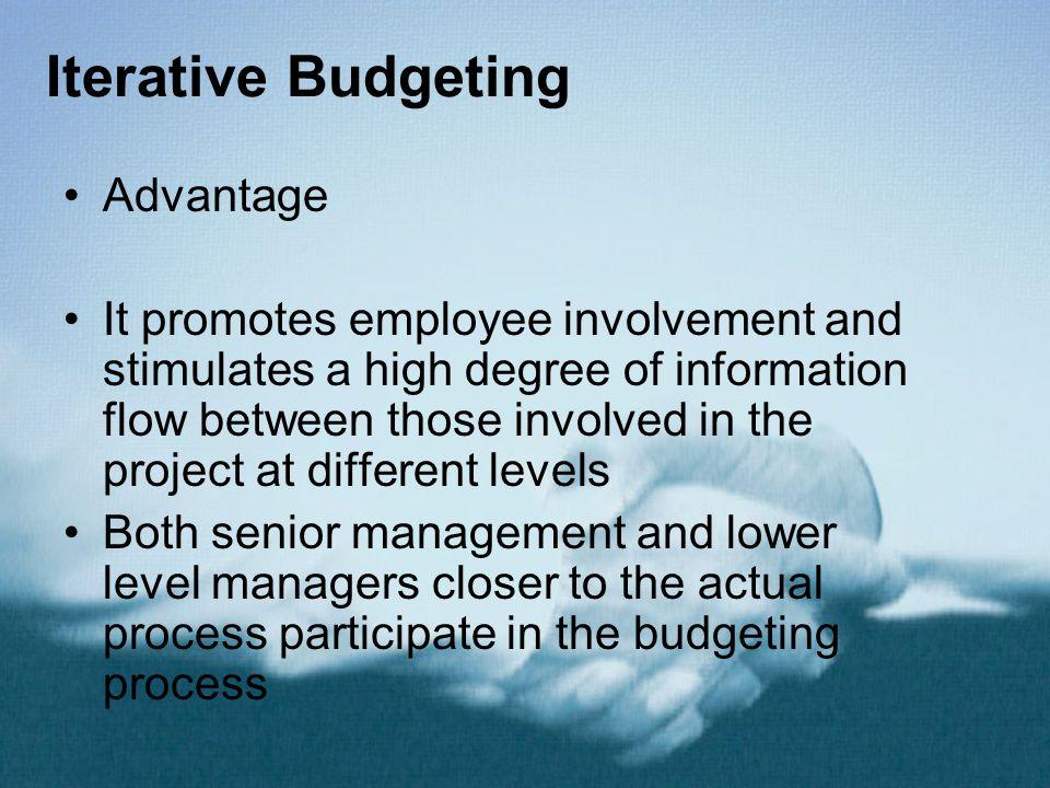 Iterative Budgeting Advantage