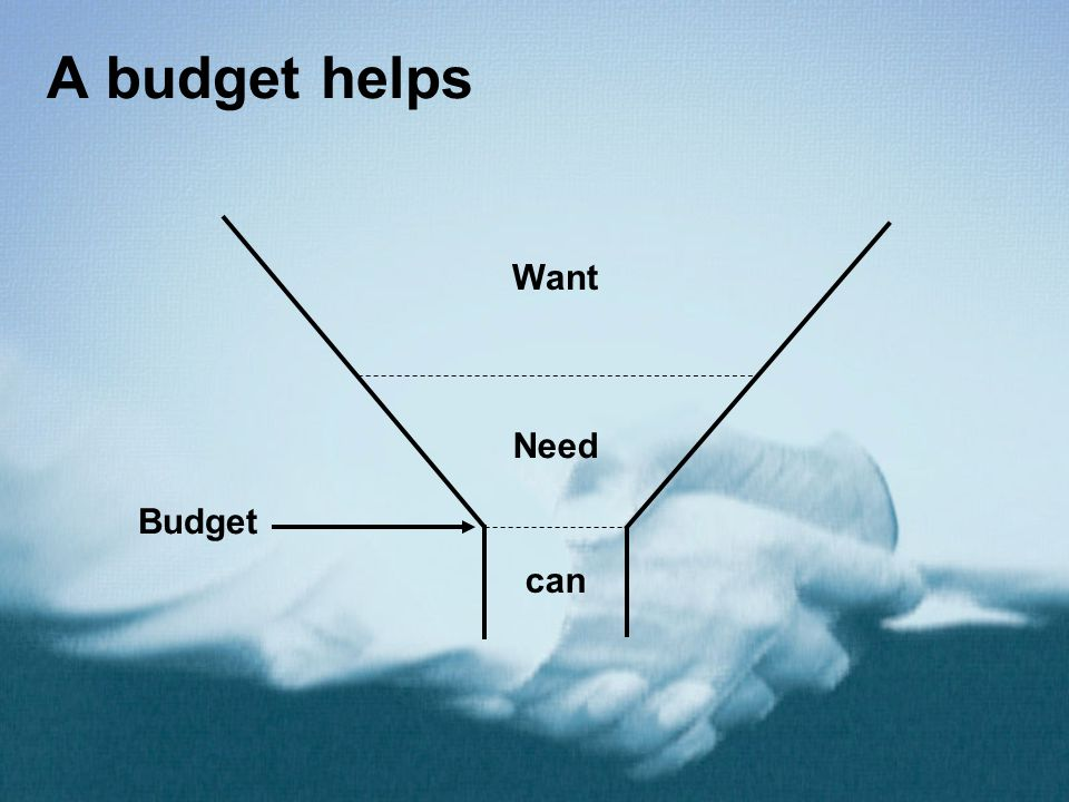 A budget helps Want Need can Budget