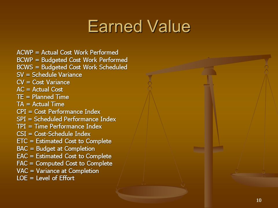 Earned Value ACWP = Actual Cost Work Performed