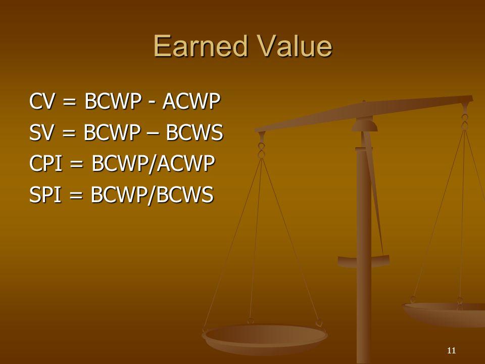 Earned Value CV = BCWP - ACWP SV = BCWP – BCWS CPI = BCWP/ACWP
