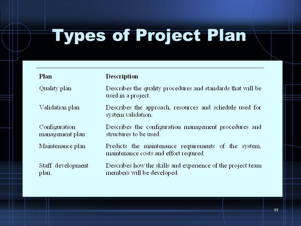 Types of Project Plan