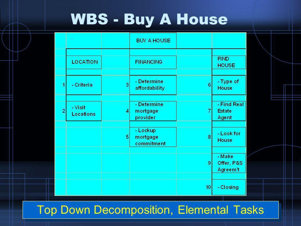 Top Down Decomposition, Elemental Tasks
