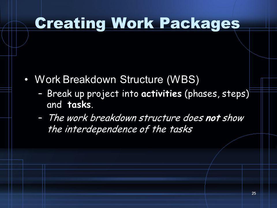 Creating Work Packages