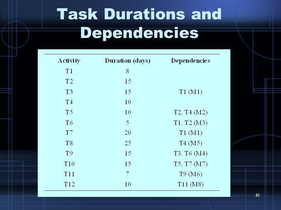 Task Durations and Dependencies