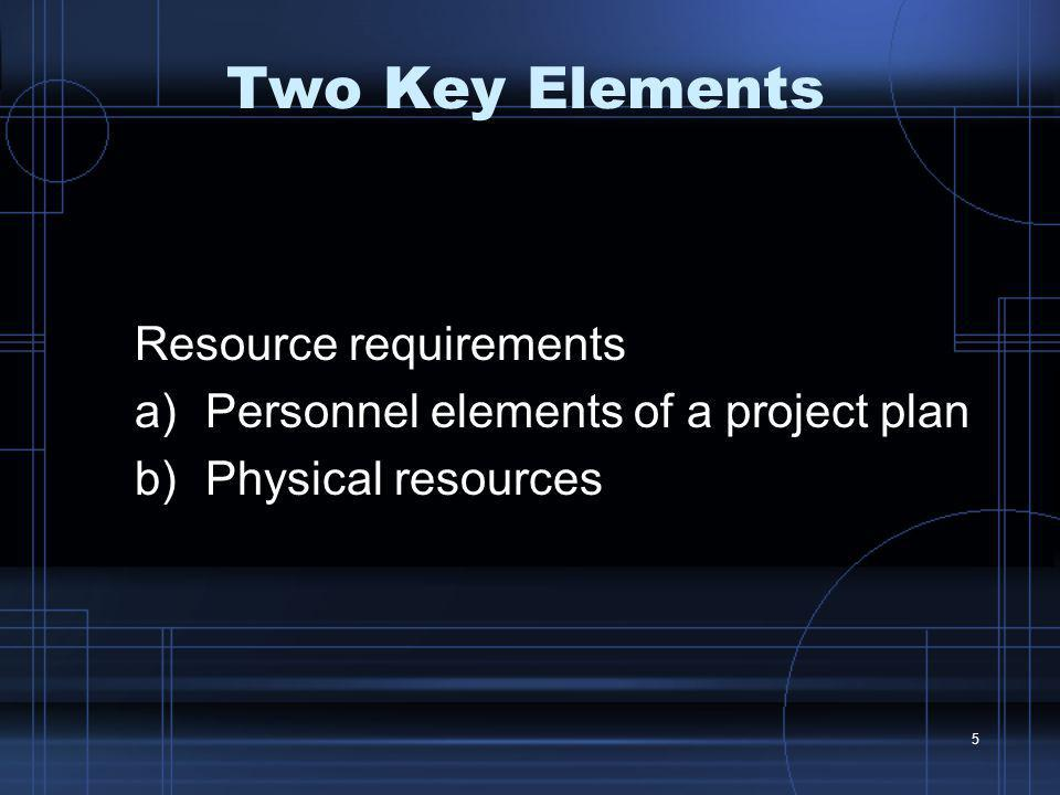Two Key Elements Resource requirements