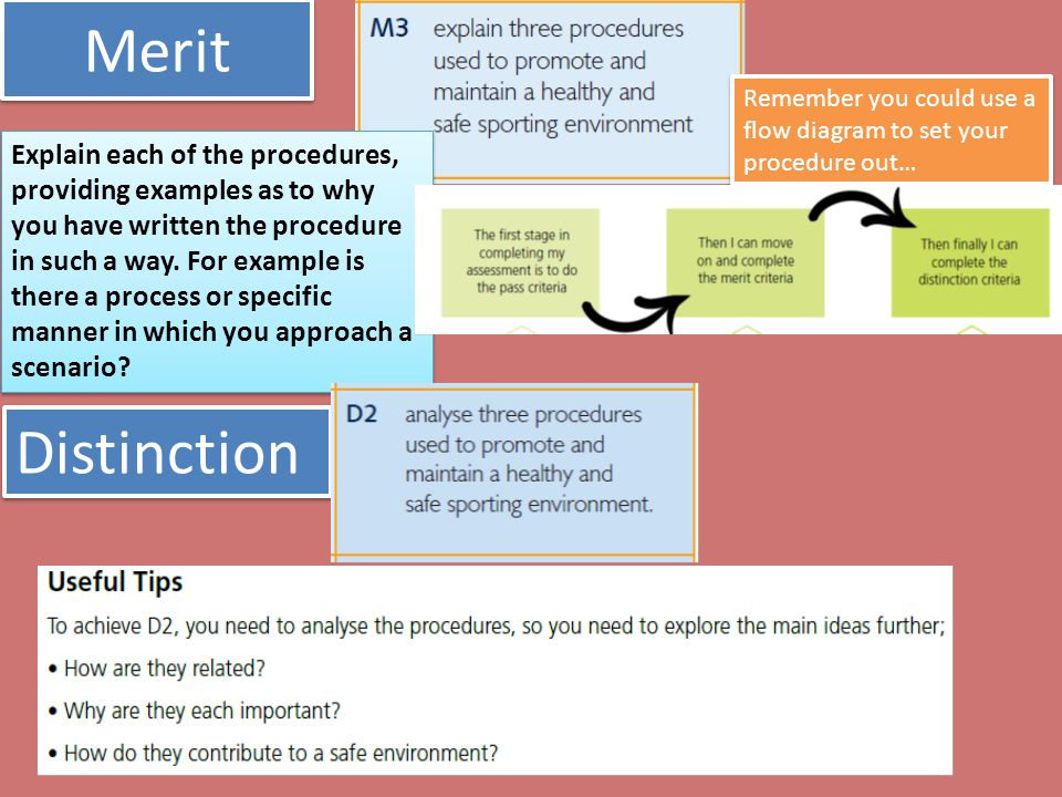 Merit Remember you could use a flow diagram to set your procedure out…