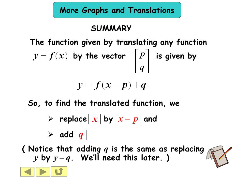 SUMMARY The function given by translating any function. by the vector is given by. So, to find the translated function, we.