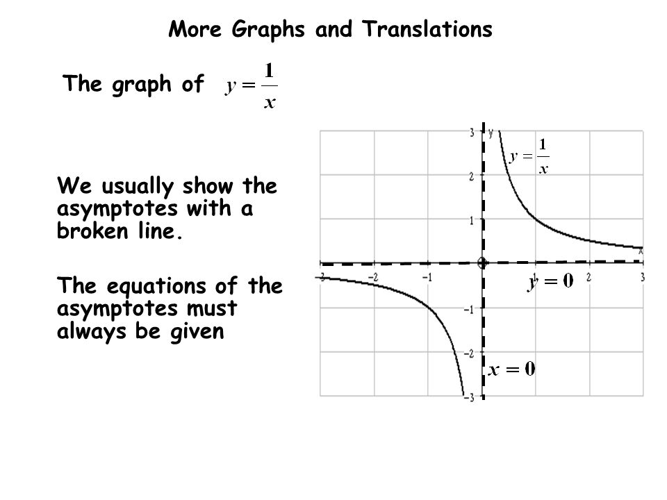 We usually show the asymptotes with a broken line.