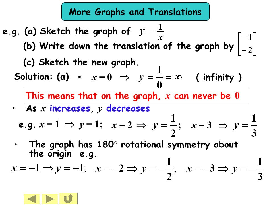 x = 0  ( infinity ) x = 2  ; x = 3  e.g. (a) Sketch the graph of
