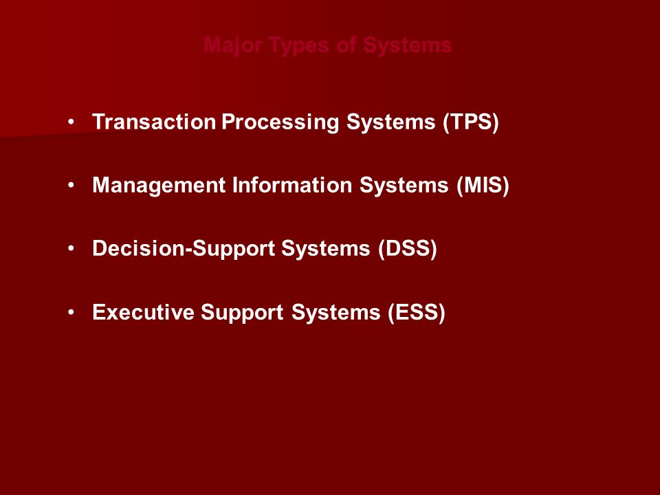 Major Types of Systems Transaction Processing Systems (TPS) Management Information Systems (MIS) Decision-Support Systems (DSS)