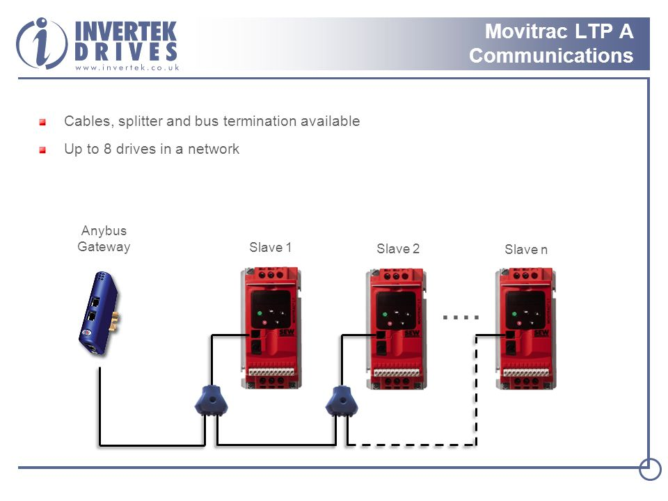 Movitrac LTP A Communications