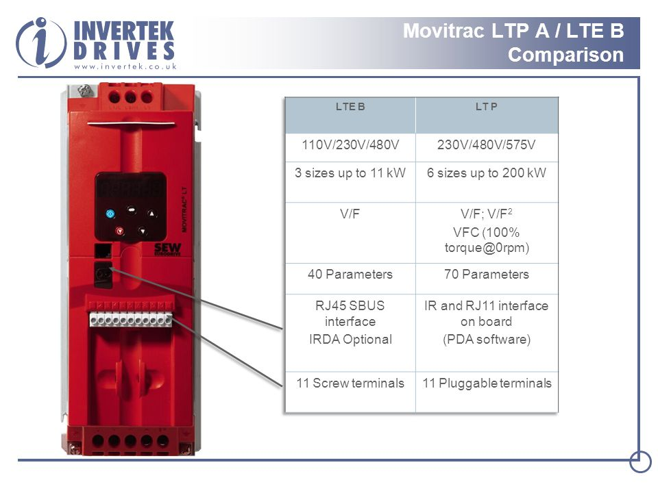 Movitrac LTP A / LTE B Comparison