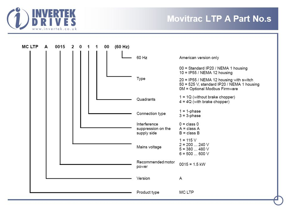 Movitrac LTP A Part No.s