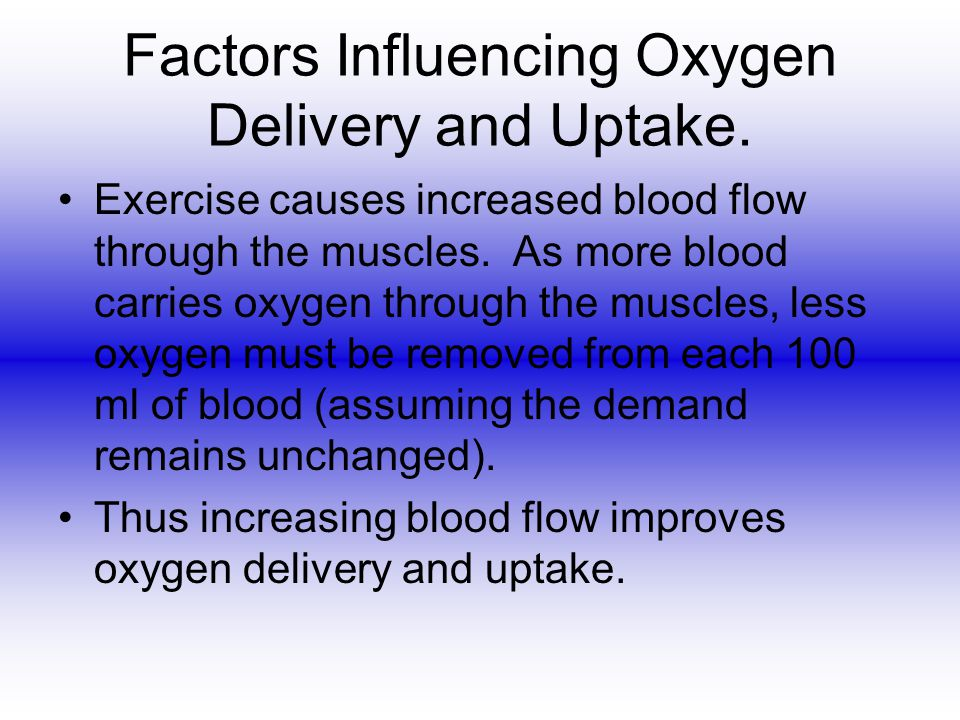 Factors Influencing Oxygen Delivery and Uptake.