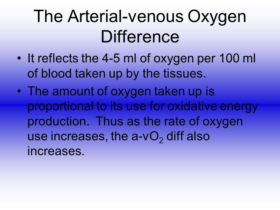 The Arterial-venous Oxygen Difference
