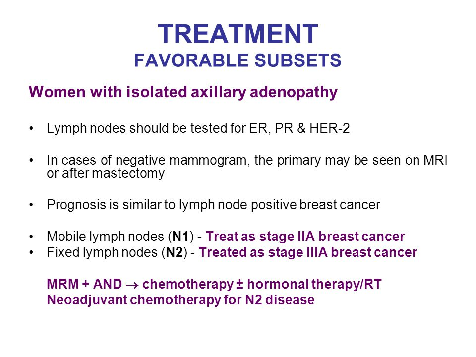 TREATMENT FAVORABLE SUBSETS