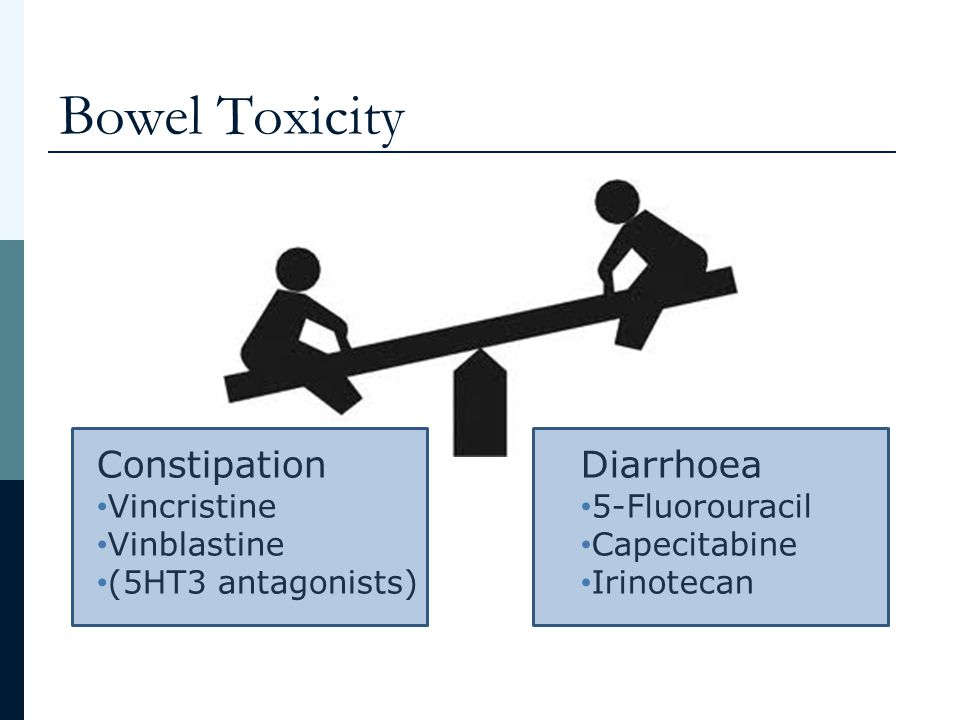 Bowel Toxicity Constipation Diarrhoea Vincristine Vinblastine