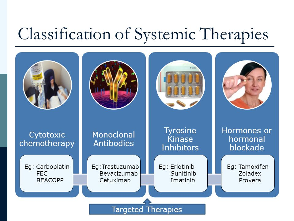 Classification of Systemic Therapies