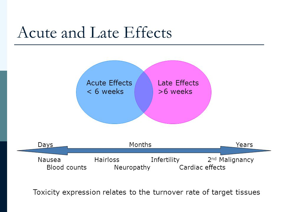 Acute and Late Effects Acute Effects < 6 weeks Late Effects