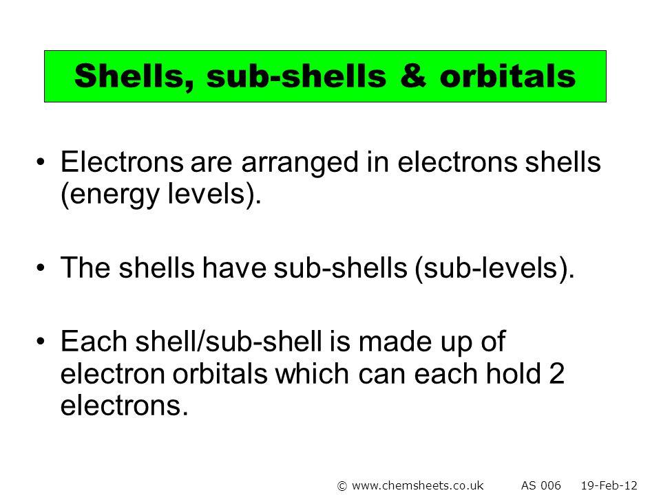 Shells, sub-shells & orbitals