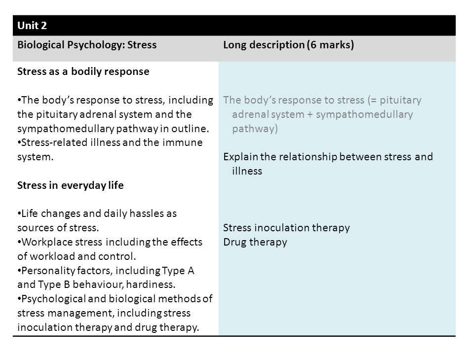 Unit 2 Biological Psychology: Stress. Long description (6 marks) Stress as a bodily response.