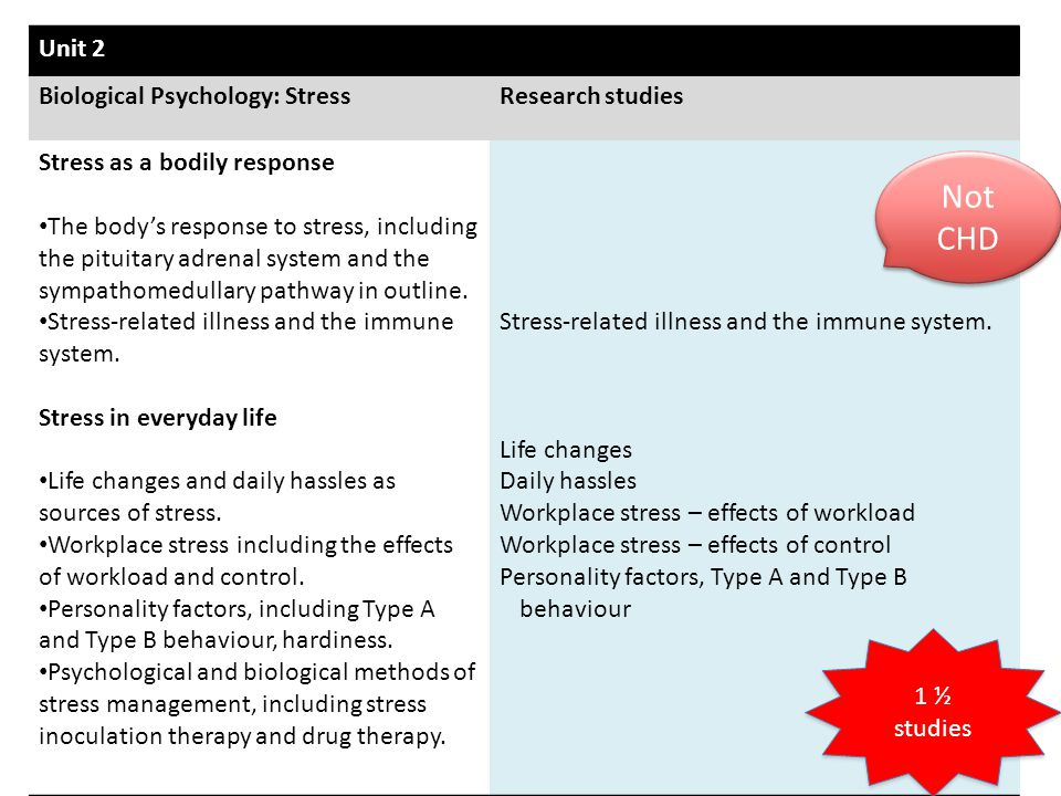 Not CHD Unit 2 Biological Psychology: Stress Research studies
