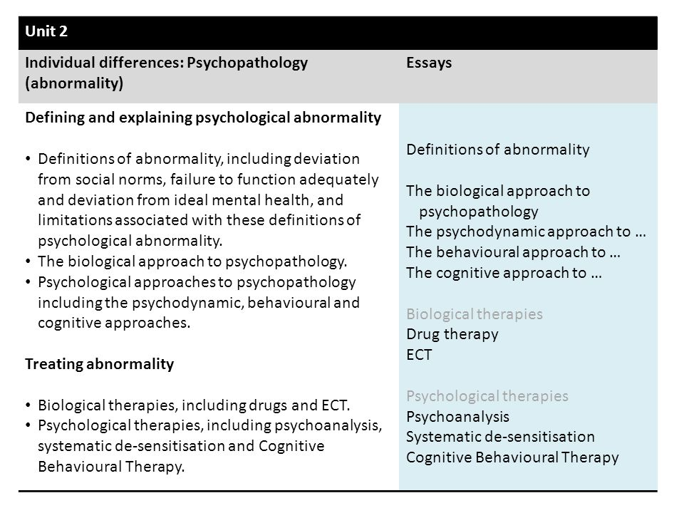 Unit 2 Individual differences: Psychopathology (abnormality) Essays. Defining and explaining psychological abnormality.