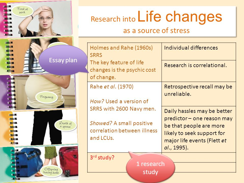 Research into Life changes as a source of stress