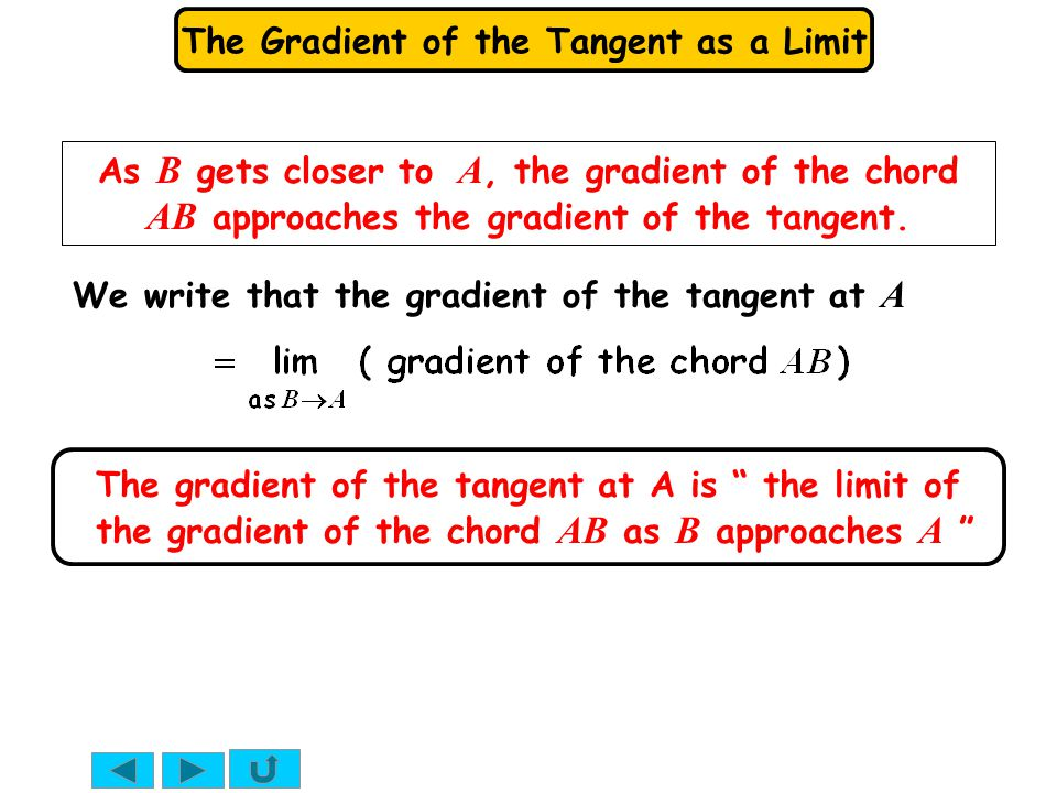 As B gets closer to A, the gradient of the chord AB approaches the gradient of the tangent.