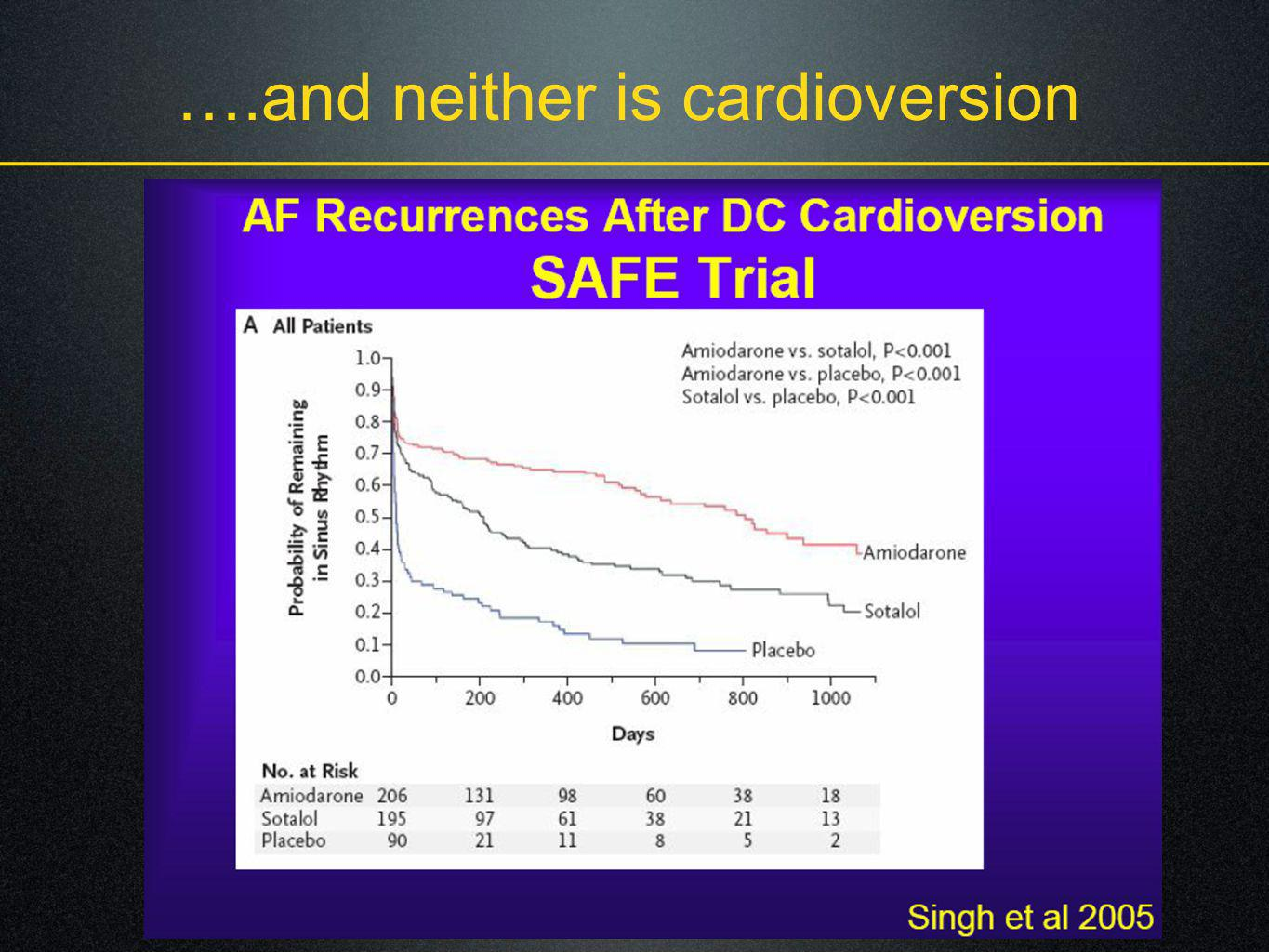 ….and neither is cardioversion