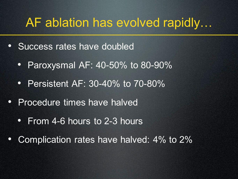 AF ablation has evolved rapidly…
