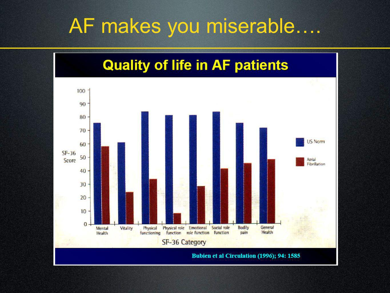 AF makes you miserable….