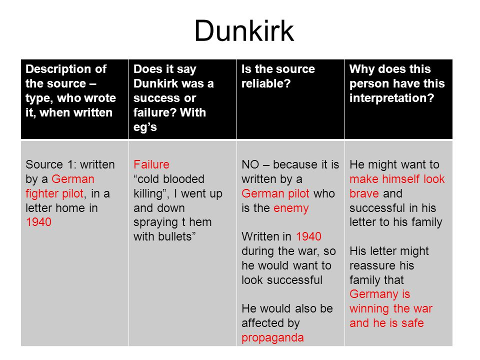 was dunkirk a success or failure essay Home / genel / dunkirk success or failure essay common, higher order thinking questions for problem solving, resume writing service in uae.