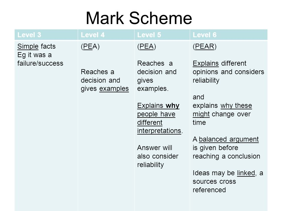 Mark Scheme Level 3 Level 4 Level 5 Level 6 Simple facts