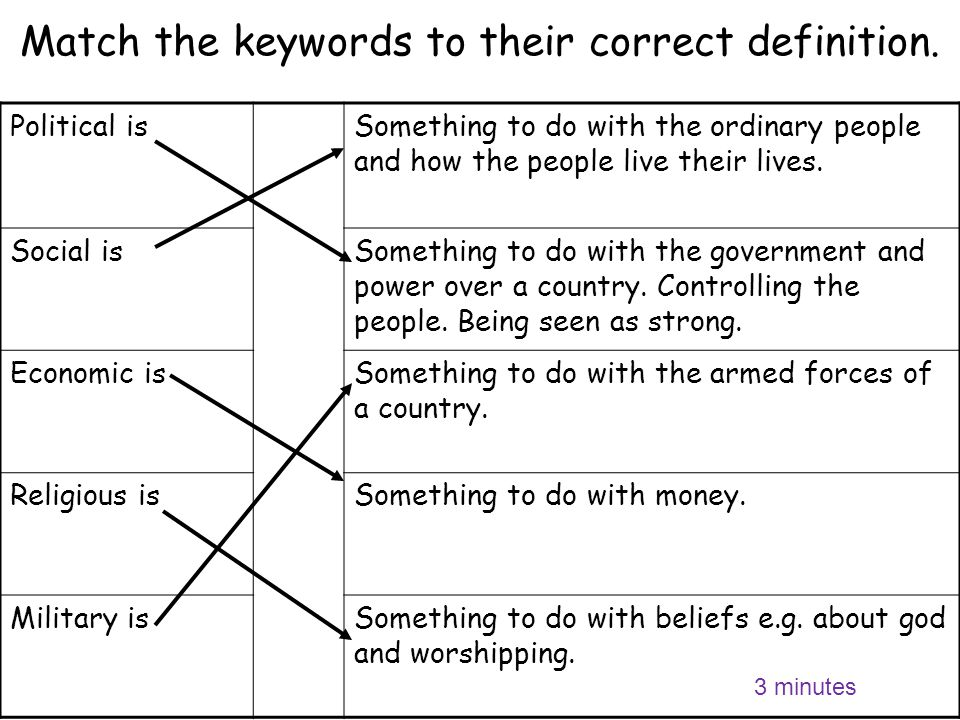 Match the keywords to their correct definition.