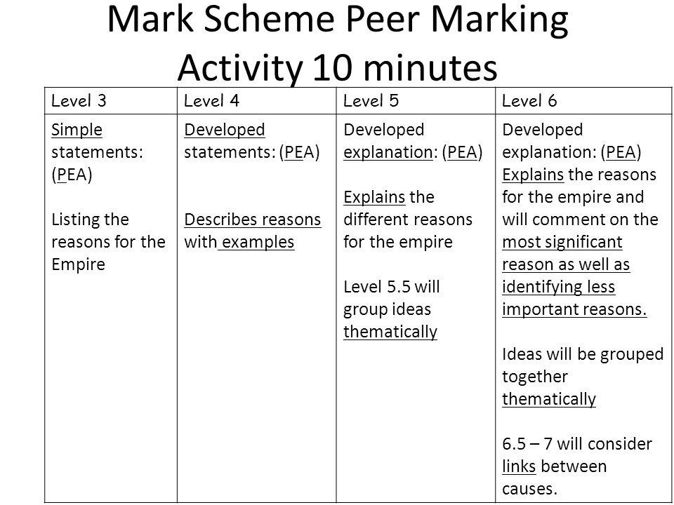 Mark Scheme Peer Marking Activity 10 minutes