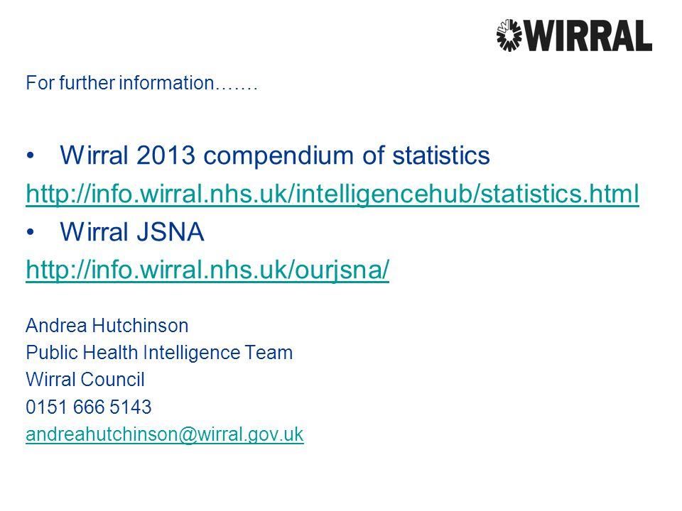 Wirral 2013 compendium of statistics