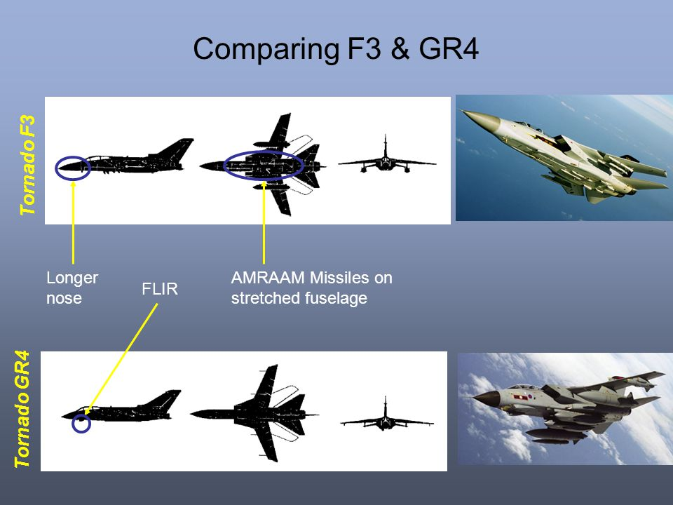 Comparing F3 & GR4 Tornado F3 Tornado GR4 Longer nose