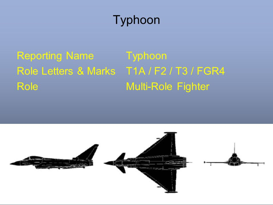 Typhoon Reporting Name Typhoon Role Letters & Marks T1A / F2 / T3 / FGR4 Role Multi-Role Fighter