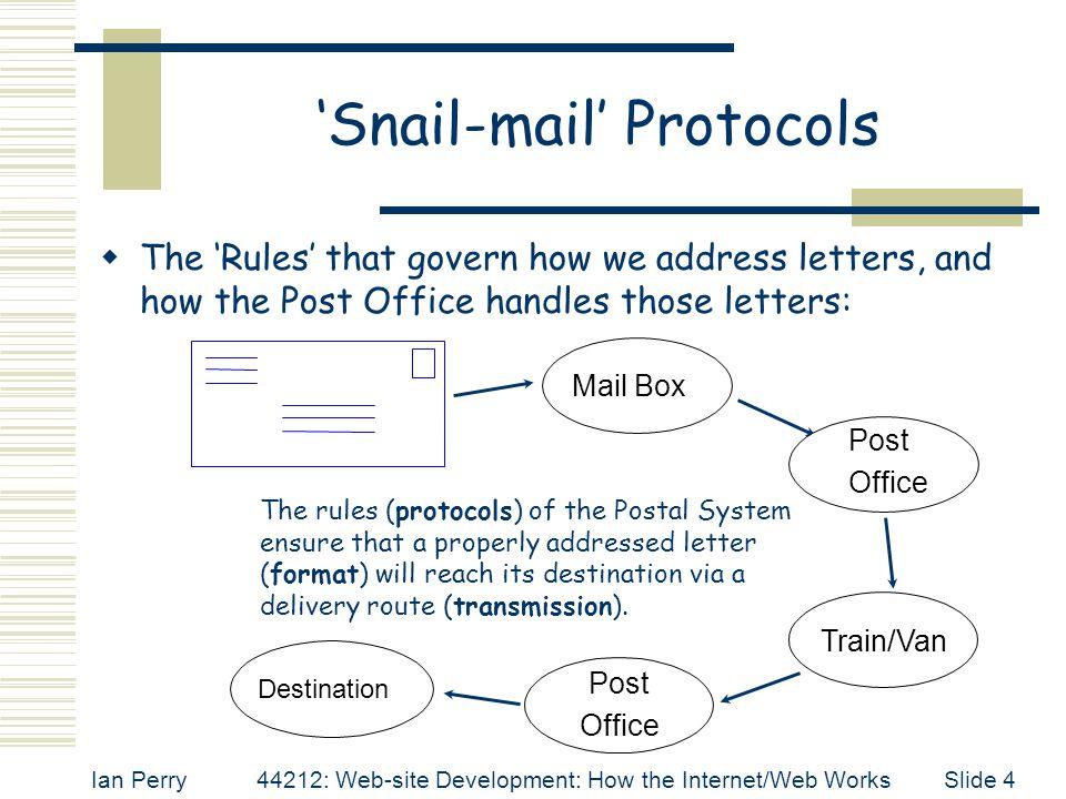'Snail-mail' Protocols