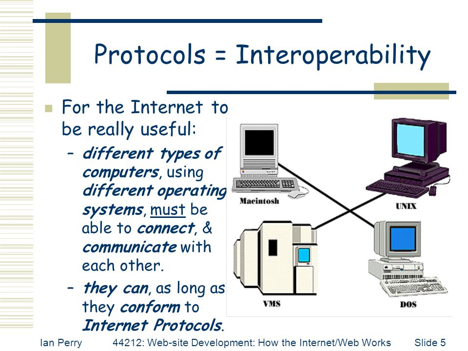 Protocols = Interoperability