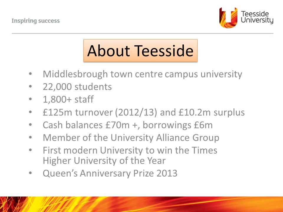 About Teesside Middlesbrough town centre campus university
