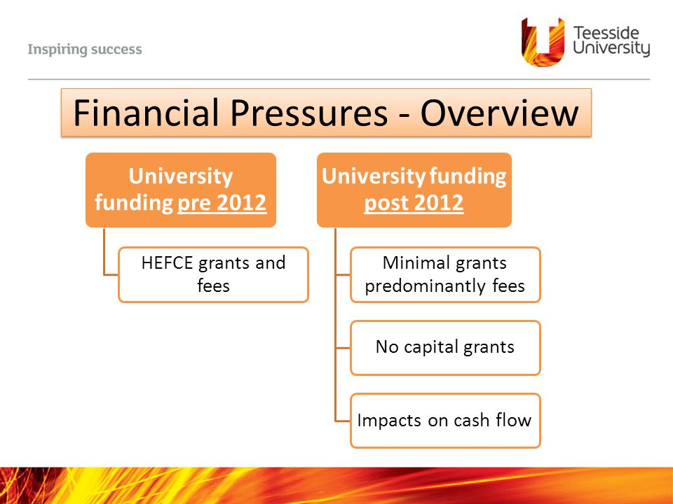 Financial Pressures - Overview