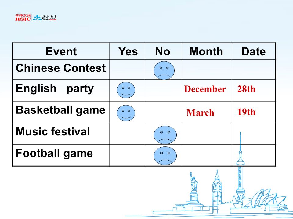 Event Yes No Month Date Chinese Contest English party Basketball game