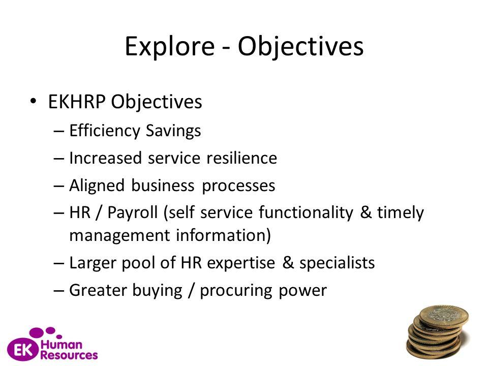 Explore - Objectives EKHRP Objectives Efficiency Savings
